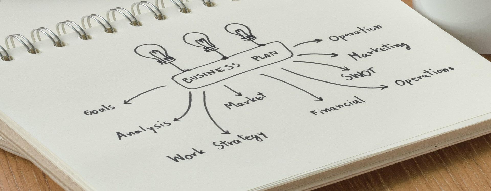 کسبوکار اینترنتی - بازاریابی