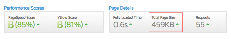 total page size