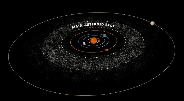 کمربند سیارک ها