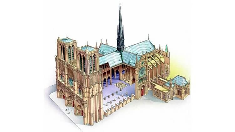 تصویر کلی کلیسا