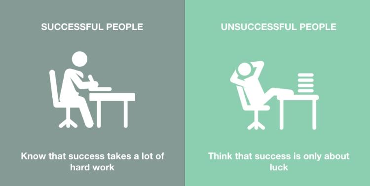 انسان های موفق