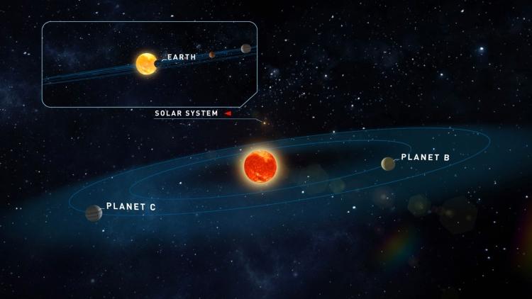 دو سیاره قابل سکونت