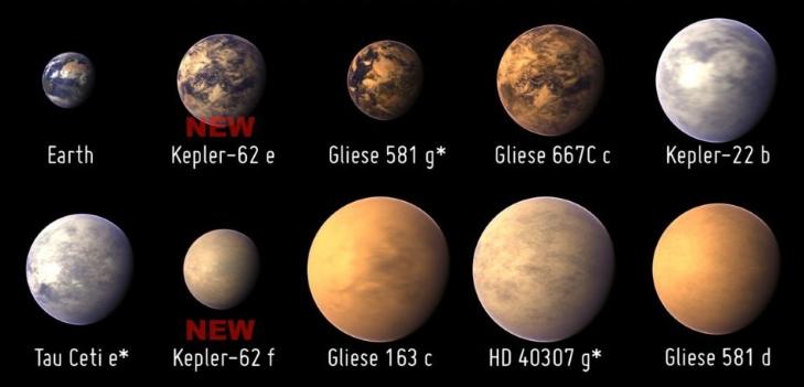 سیارات قابل سکونت