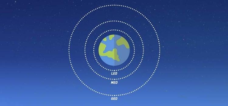 مدار پایینی زمین