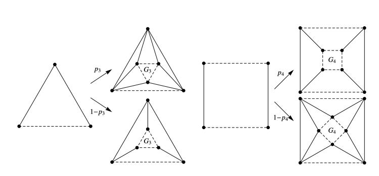 محاسبات جهان دو بعدی