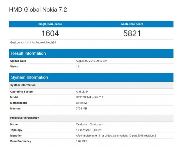 گوشی نوکیا 7.2 با 6 گیگابایت رم و اندروید پای در بنچمارک Geekbench ظاهر شد
