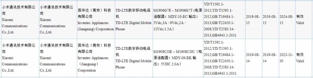روکیدا | شیائومی در حال ساخت دو گوشی جدید است؛ یک از آنها سرعت شارژ 18 وات دارد |