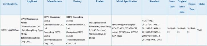گوشی Reno Ace 2 اوپو سرعت شارژ خیرهکننده نسل قبل را حفظ خواهد کرد