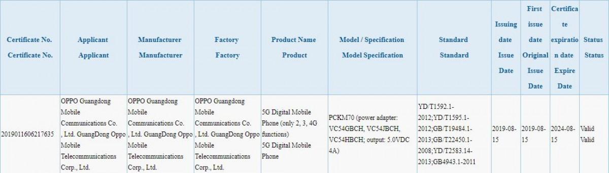 طراحی گوشی Oppo Reno2 5G لو رفت؛ پشتیبانی از فناوری VOOC 3.0