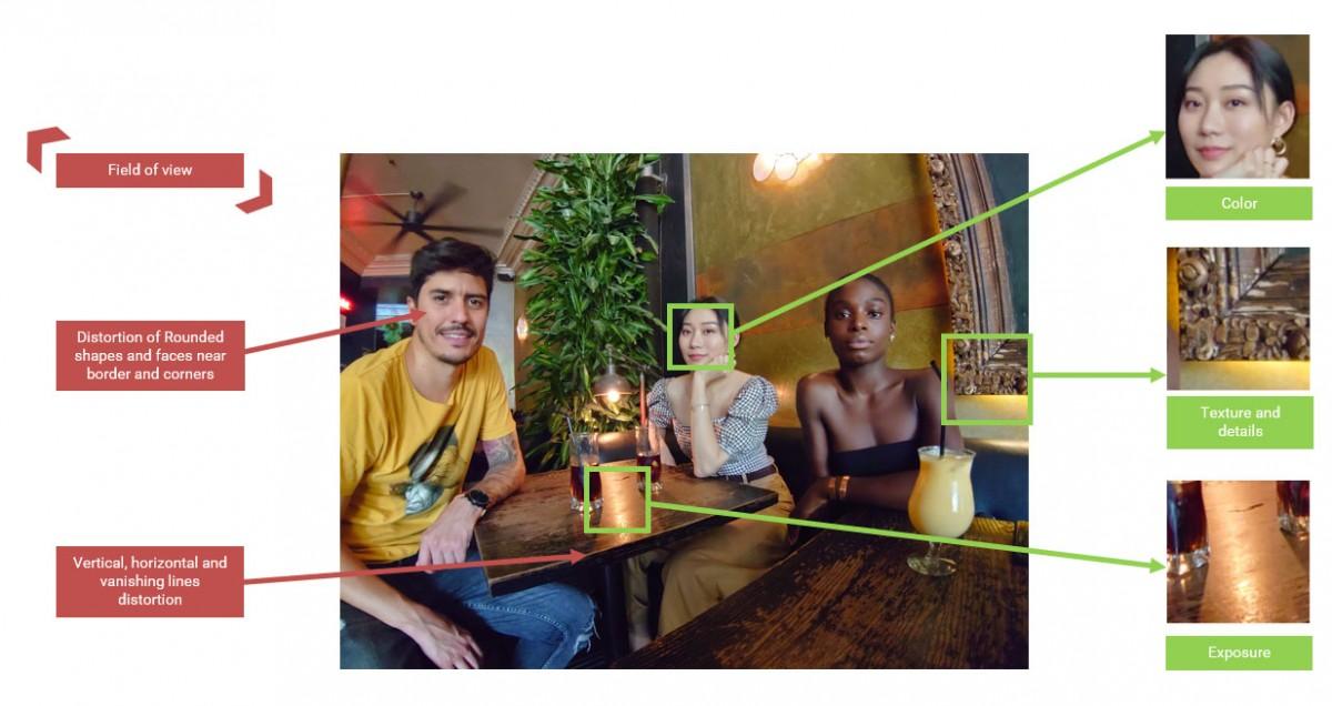 دوربین گوشی نوت 10 پلاس در تستهای جدید سایت DxOMark بالاترین امتیاز را به دست آورد