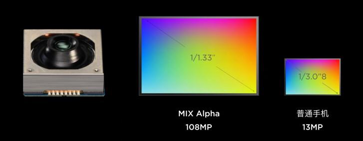شیائومی اولین نمونه تصاویر دوربین 108 مگاپیکسل گوشی Mi Mix Alpha را منتشر کرد