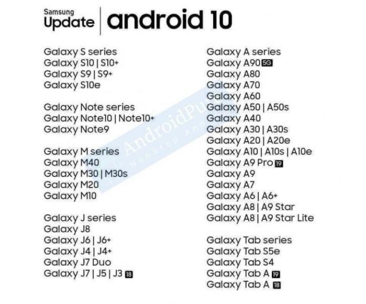 فهرست تمامی دستگاههای سامسونگ که اندروید 10 را دریافت میکنند منتشر شد