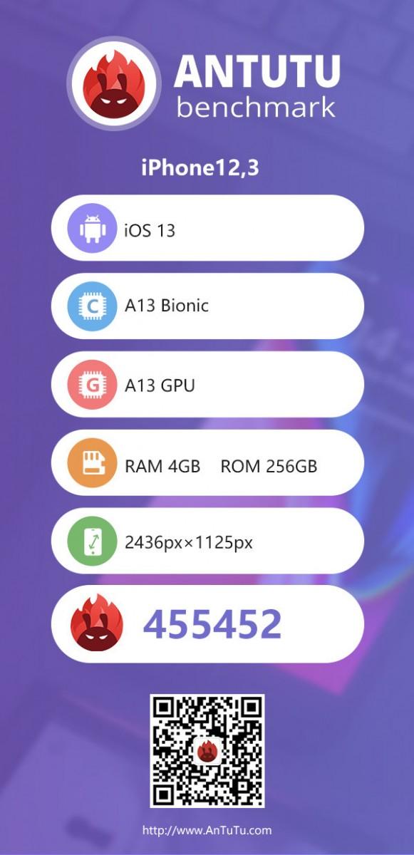 روکیدا - نتایج بنچمارک AnTuTu گوشی میت 30 پرو هوآوی منتشر شد - هوآوی, گوشی های هوشمند