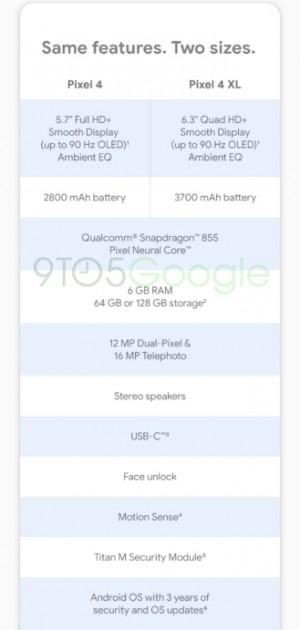 روکیدا | مشخصات کامل دو گوشی Pixel 4 و Pixel 4 XL گوگل فاش شد | گوشی های هوشمند, گوگل