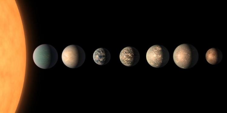 سیاره های قابل سکونت