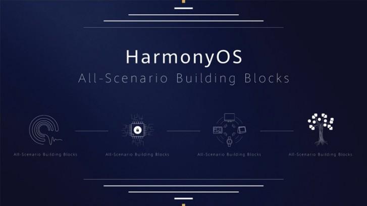 هوآوی تعداد دستگاههای مجهز به سیستم عامل هارمونی را در سال بعد افزایش خواهد داد