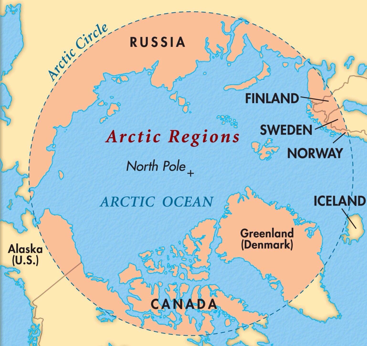 کشورهای نوار قطبی