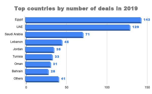 روکیدا | آیا دولت عربستان به رویای 2030 خود و رهایی از وابستگی به نفت نزدیکتر شده است؟ |