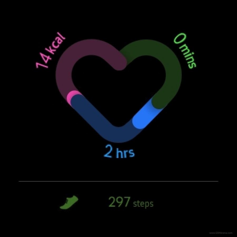 بررسی و نقد ساعت هوشمندGalaxy Watch Active2 6