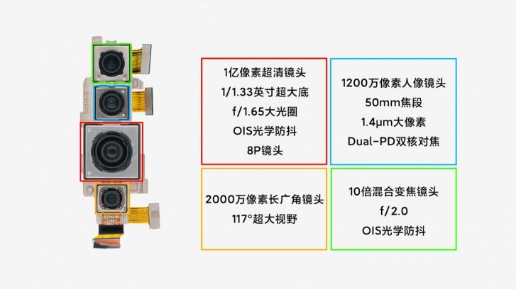 تصاویر قطعات داخلی گوشی Mi 10 Pro شیائومی منتشر شد