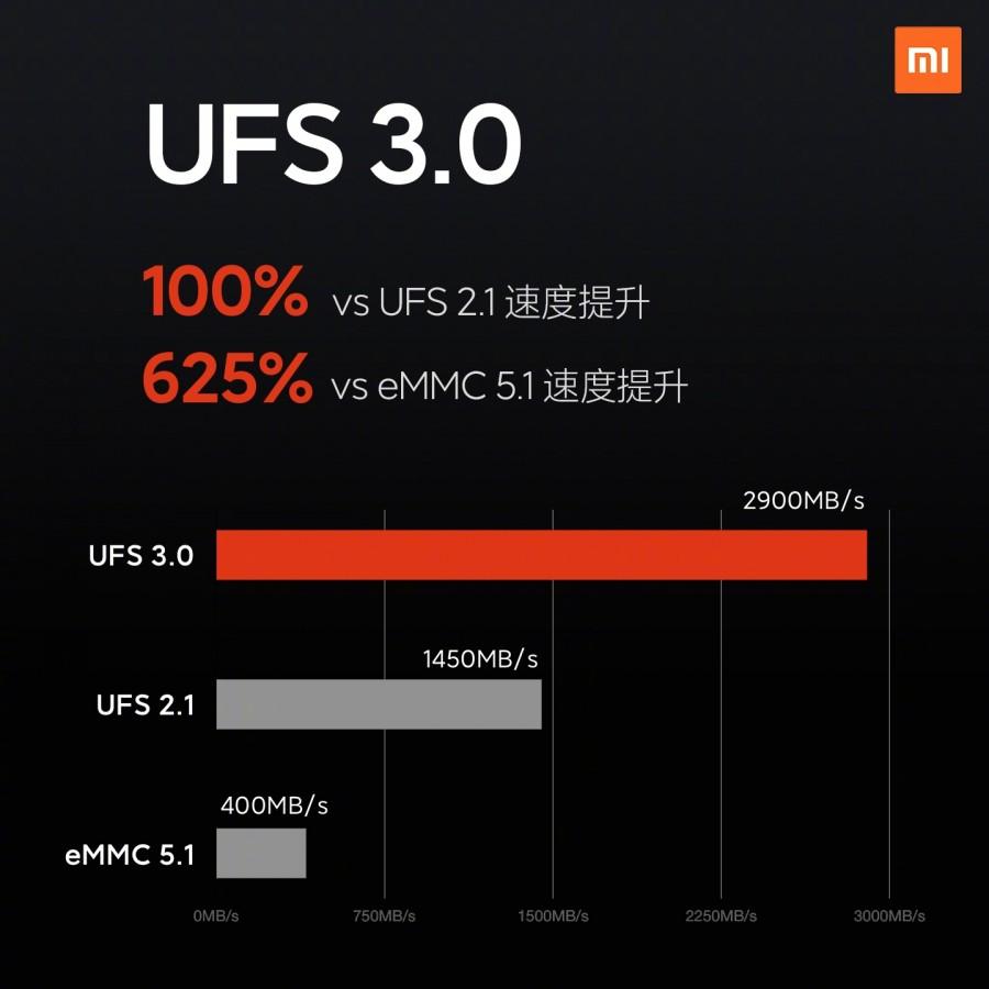 دو گوشی Mi 10 و Mi 10 Pro شیائومی رسما معرفی شدند