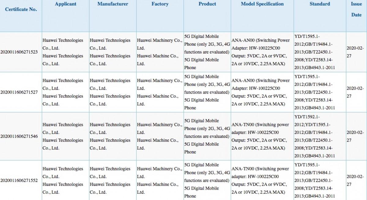 سرعت شارژ دو گوشی P40 هوآوی و P40 Pro چقدر است؟