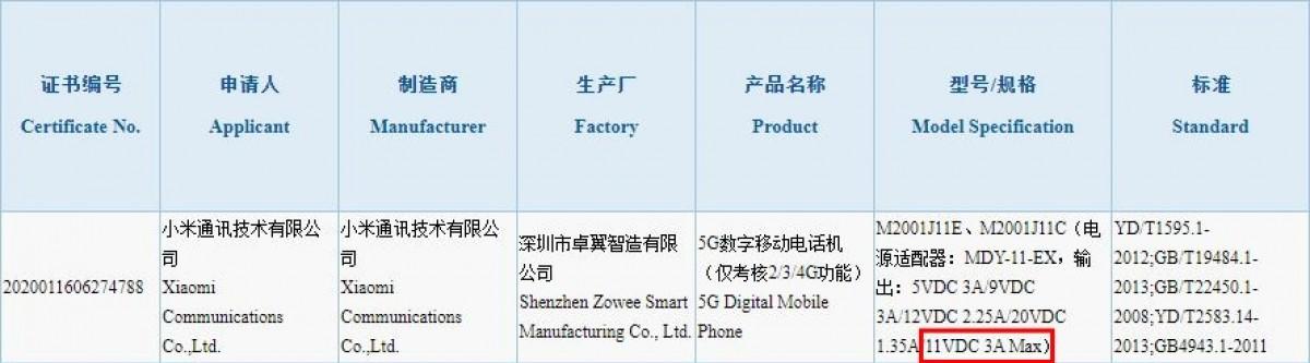 سرعت شارژ گوشی Redmi K30 Pro 5G چقدر خواهد بود؟