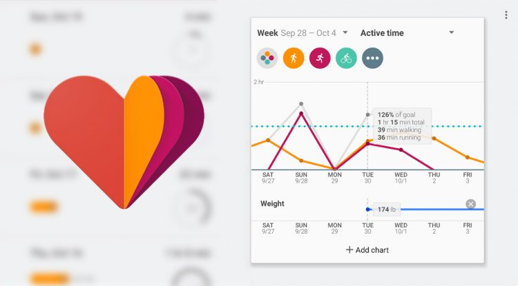 google fit tablet charts