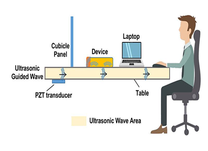 محققان به کمک امواج اولترا سونیک سیری و گوگل اسیستنت را هک کردند!