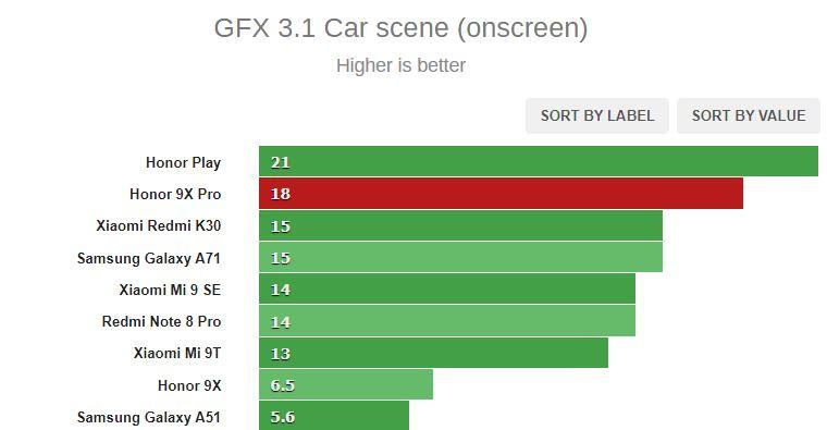 نقد و بررسی گوشی Honor 9X Pro 50