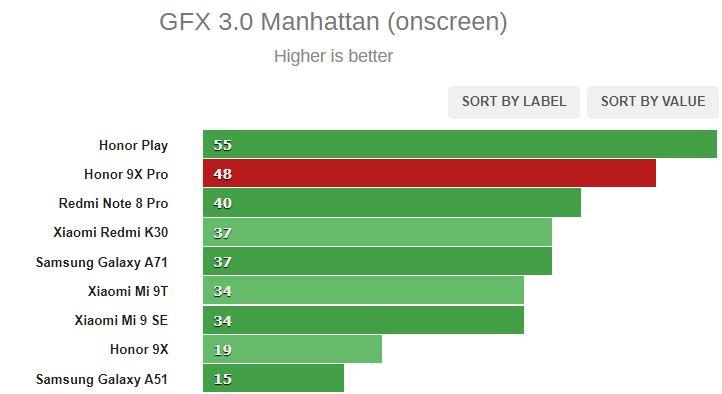 نقد و بررسی گوشی Honor 9X Pro 52