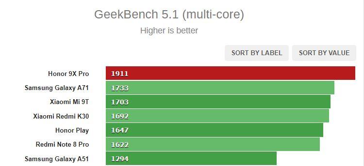 نقد و بررسی گوشی Honor 9X Pro 54