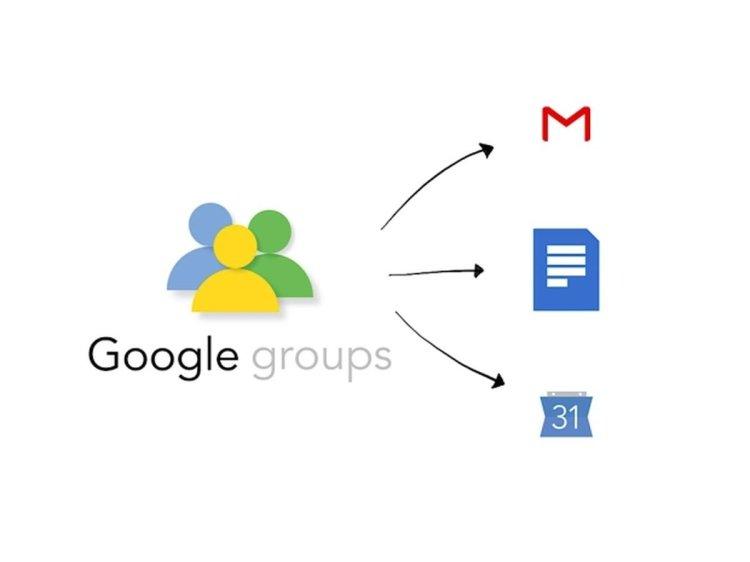 گروه های گوگل