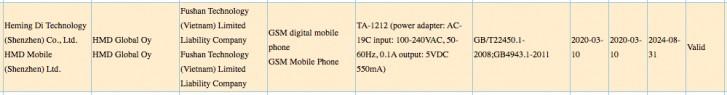 گوشی اکسپریس موزیک جدید نوکیا با دریافت مجوز 3C در راه است