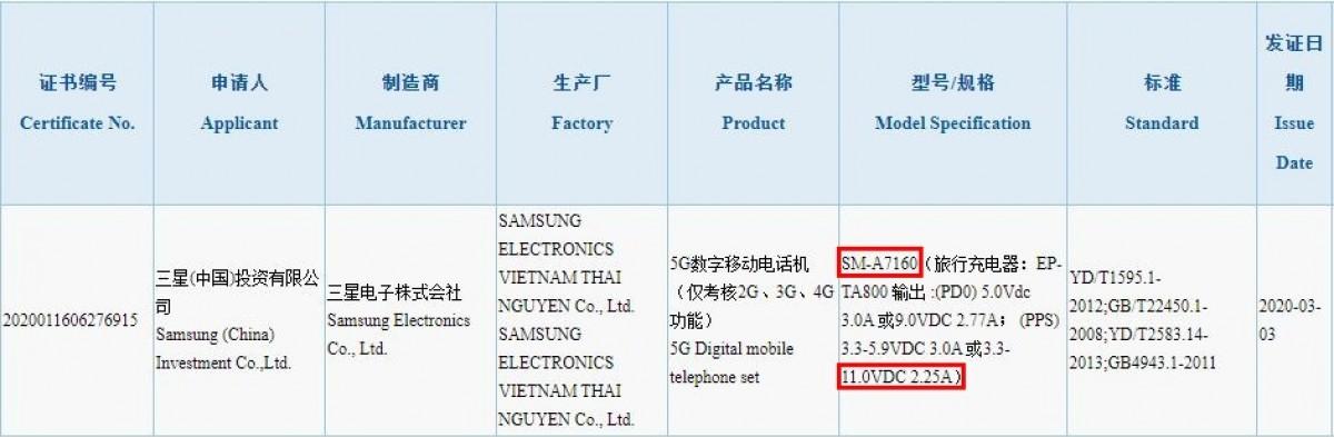 گوشی Galaxy A71 5G سامسونگ با سرعت شارژ 25 وات در راه است