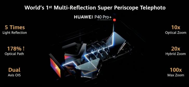 گوشی +P40 Pro هوآوی معرفی شد؛ چشمک غول چینی به اس 20 اولترا سامسونگ