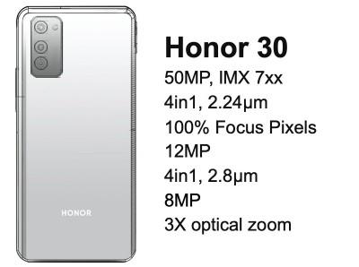 مشخصات دوربین گوشی Honor 30 لو رفت؛ شباهت به گوشی P40 هوآوی؟