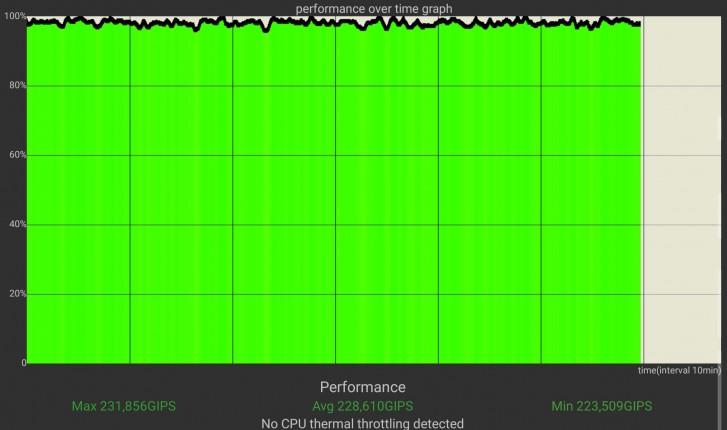 بررسی و نقد جامع گوشی رد مجیک 5G نوبیا به همراه نمونه تصاویر دوربین؛ یک گوشی گیمینگ متفاوت