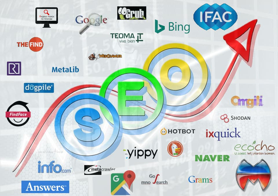 Search Engines Market Share List