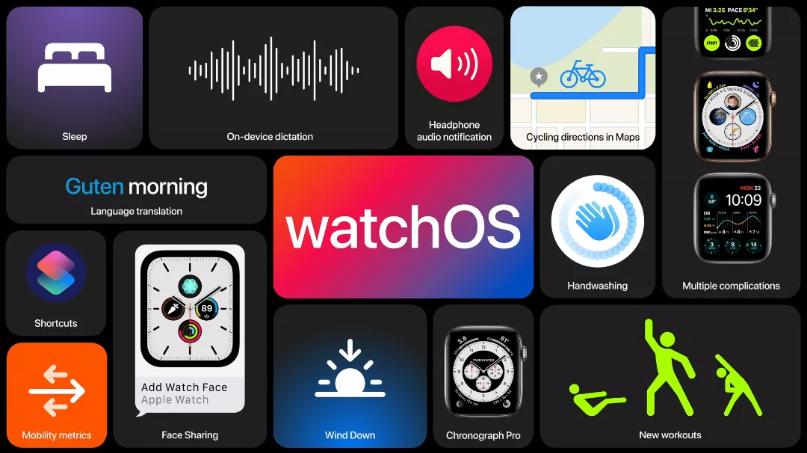 18 خبر هیجان انگیز در مراسم WWDC 2020 اپل