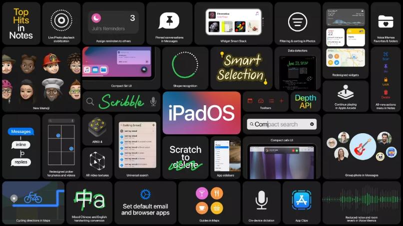 روکیدا | 18 خبر هیجان انگیز در کنفرانس WWDC 2020 اپل چه بود؟ | ARM, iOS, iOS 14, WWDC, آی مک پرو, آیفون, آیپد, اپل, اپل واچ, اینتل, مک بوک, مک بوک پرو