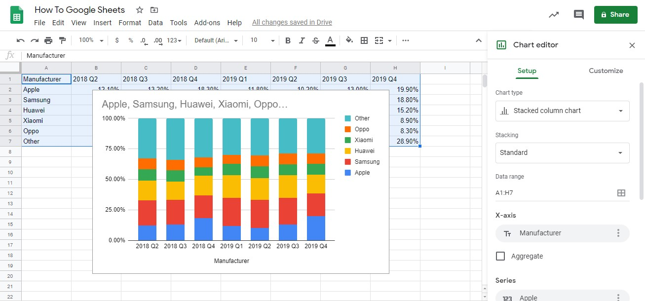 graph in google sheets 3
