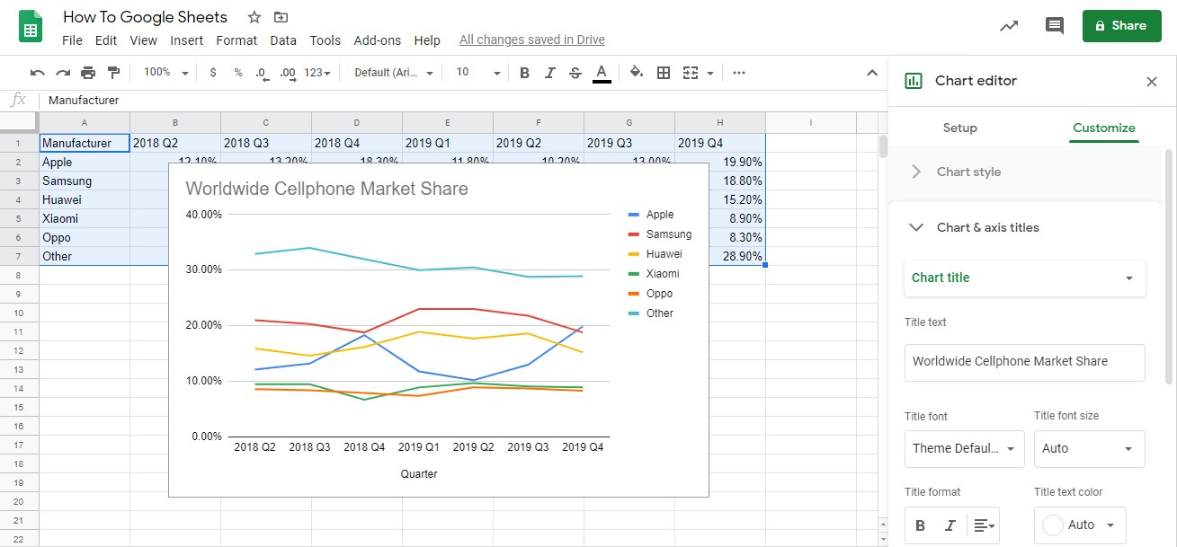 graph in google sheets 4