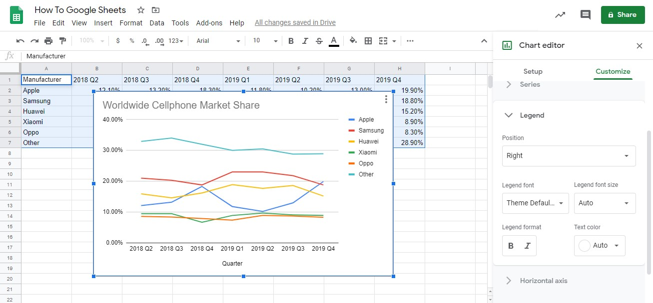graph in google sheets 5