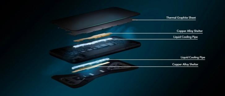 آیا گوشی Black Shark 3S در راه است؟