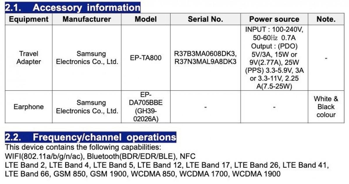 سرعت شارژ گوشی گلکسی M51 سامسونگ با دریافت مجوز FCC مشخص شد