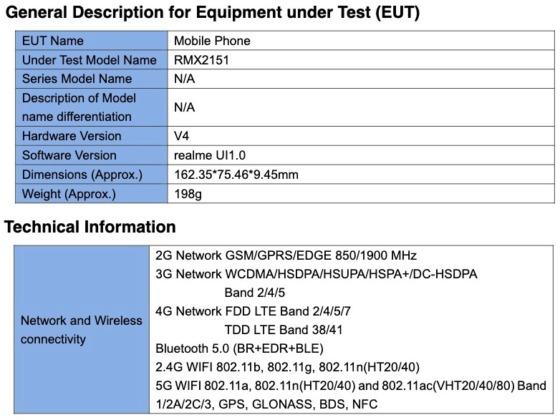 گوشی مرموز ریلمی با شماره مدل RMX2151 مورد تایید FCC قرار گرفت