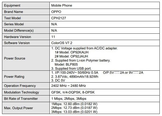گوشی OPPO CPH2127 مجوز FCC را به دست آورد