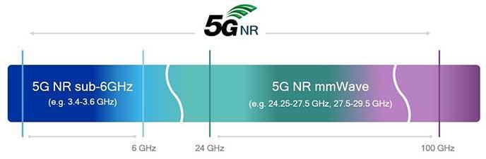 آیا اپل امسال و سال بعد با کمبود آیفون 12 5G روبرو خواهد بود؟