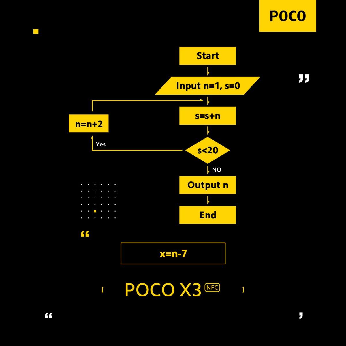با شرکت در این بازی یک گوشی Poco X3 NFC شیائومی برنده شوید